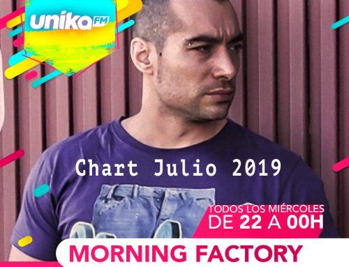 Chart Julio 2019