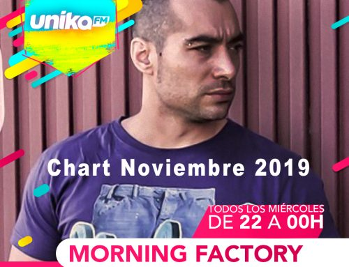 Chart Noviembre 2019